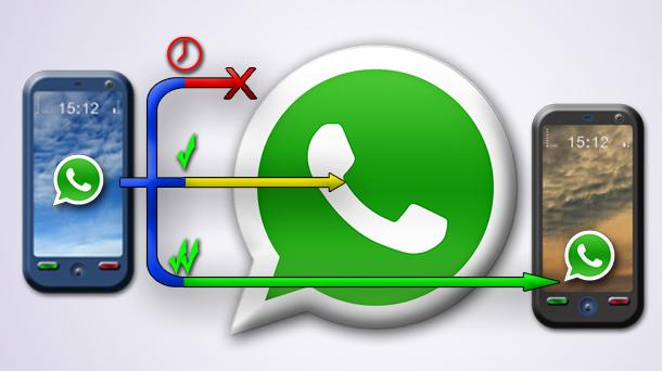C mo funciona whatsapp uso inteligente de las tecnolog as de la informaci n - Recuperar whatsapp borrados hace meses ...