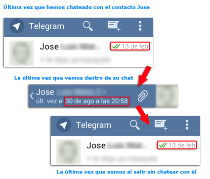Telegram Ultima Vez Contacto Chat
