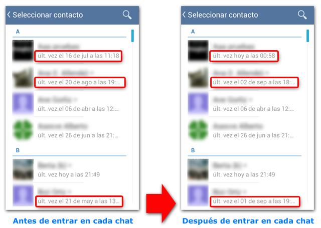 Telegram Ultima Vez Lista Contactos